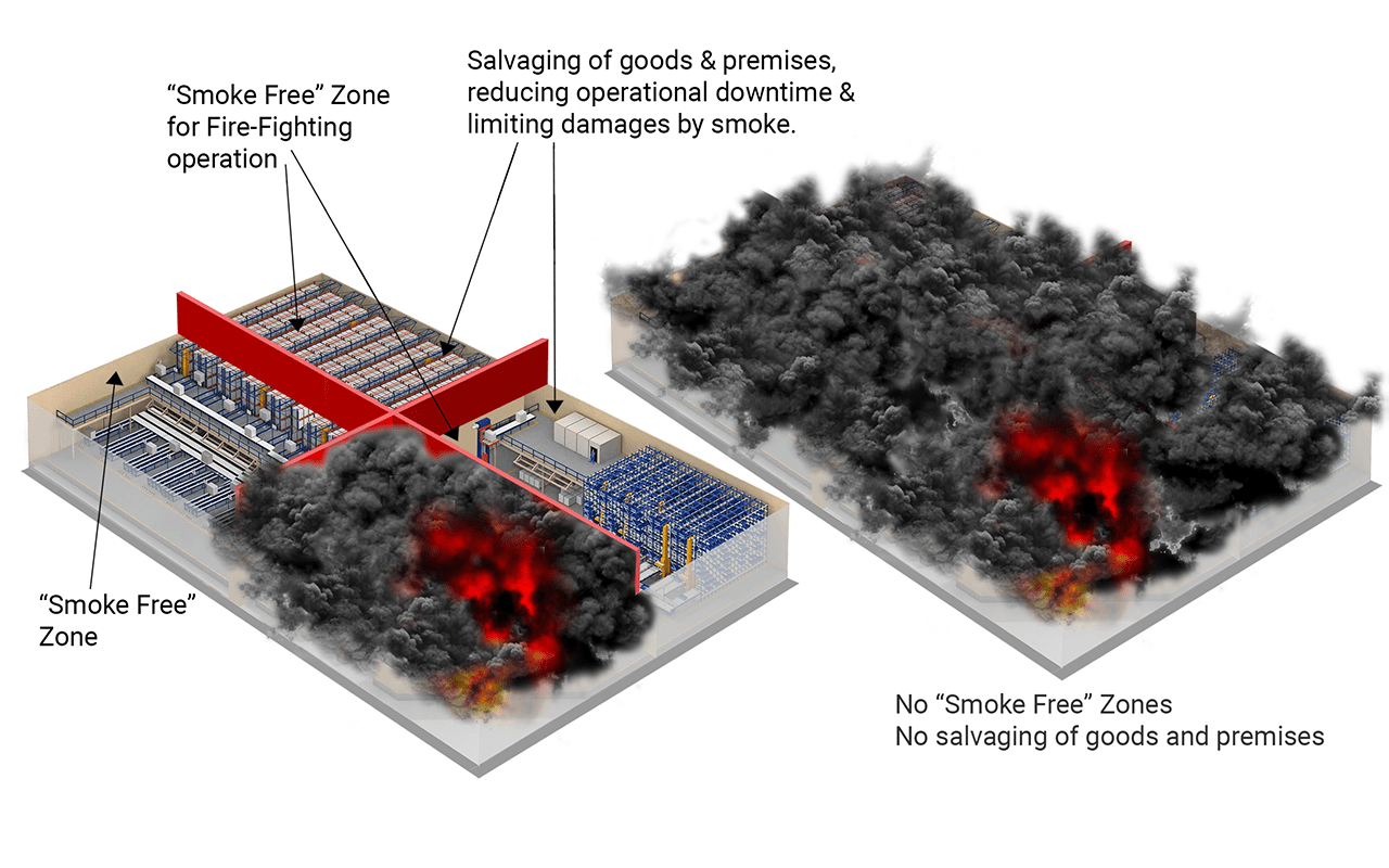 Enlarged Smoke Reservoir Size and Length